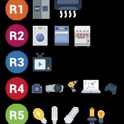 rifiuti_raee
